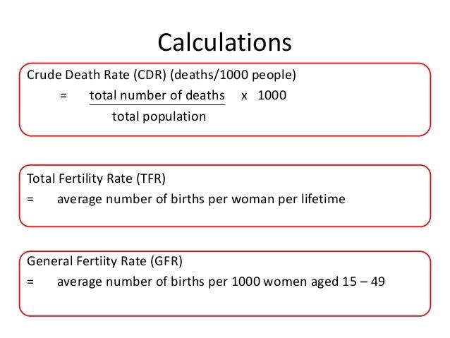 Crude birth rate formula example