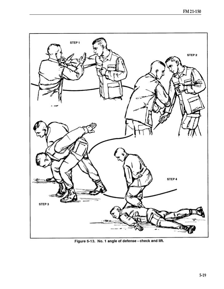 Krav maga military techniques pdf