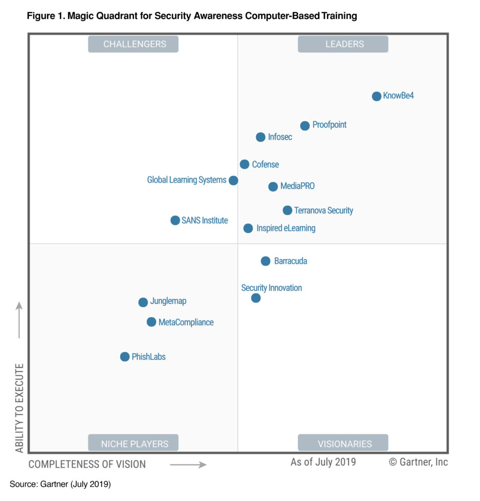 Gartner mobile device security a comparison of platforms pdf