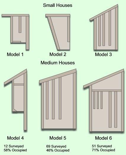 diy bat house instructions