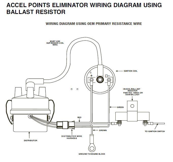 accel points eliminator kit instructions