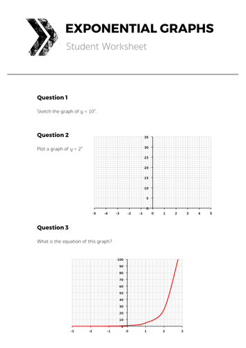 Transformations of exponential functions worksheet pdf