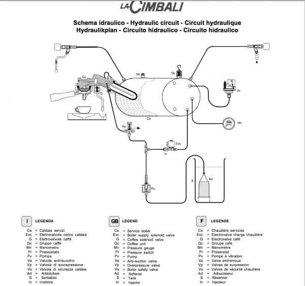 la cimbali m21 junior manual
