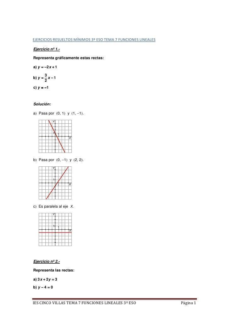 Funciones lineales ejercicios resueltos pdf