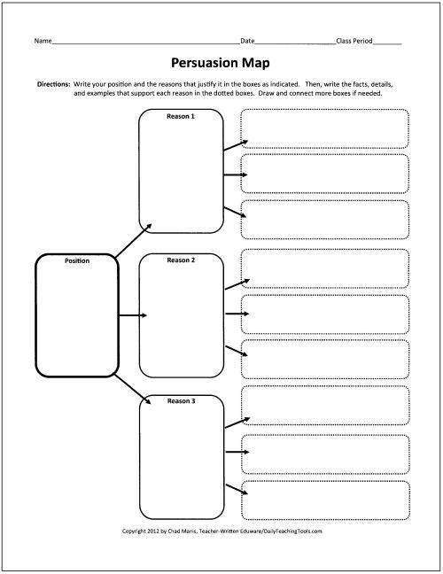 Argumentative essay graphic organizer pdf