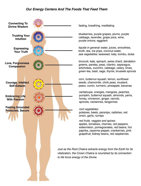 Your body speaks your mind pdf