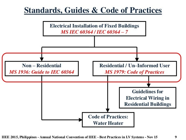 Iec 60364 electrical installations of buildings pdf