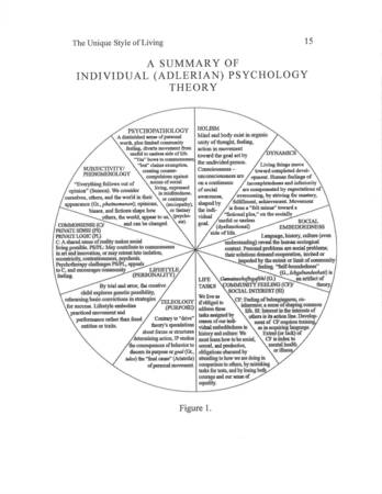 Adlerian psychology and privilege pdf
