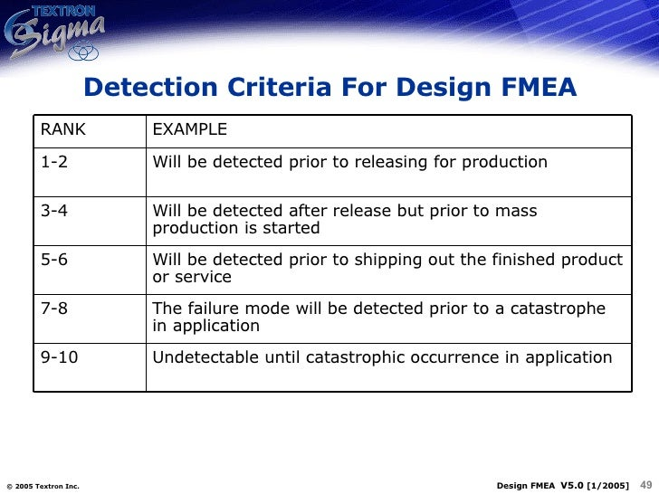Mass effect application load error 5 65434