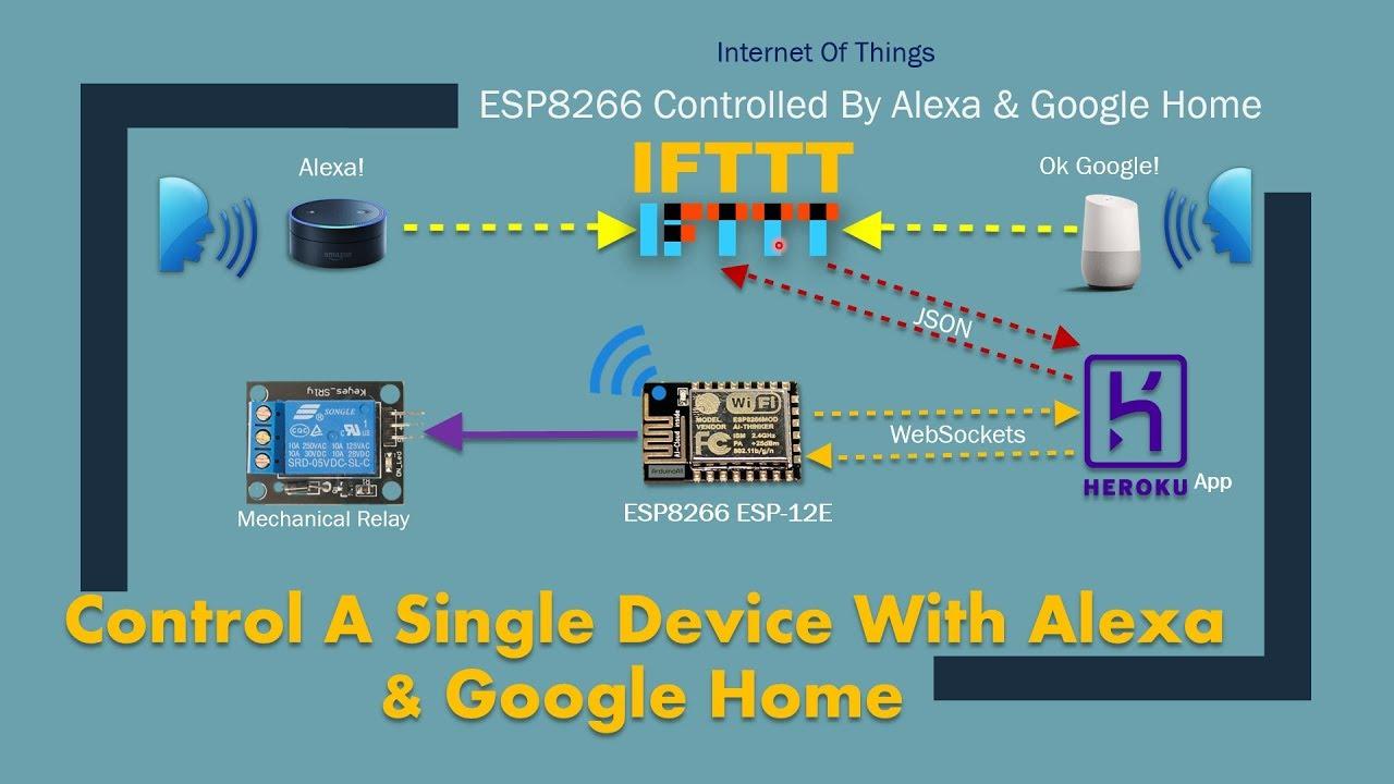 esp32 mqtt tutorial arduino instructables