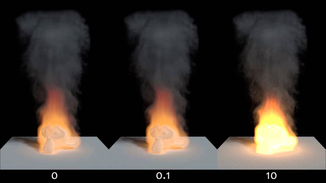 Blender how to make smoke