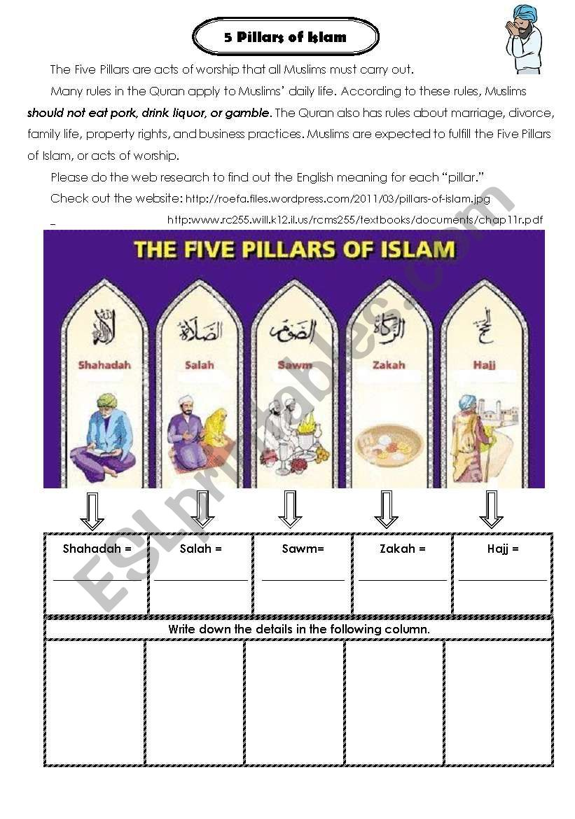 Five pillars of islam pdf