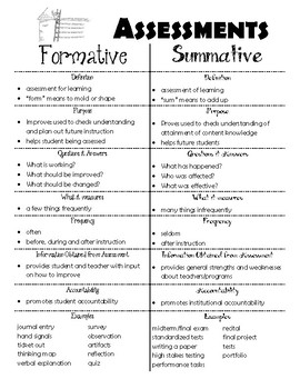 Formative vs summative assessment pdf