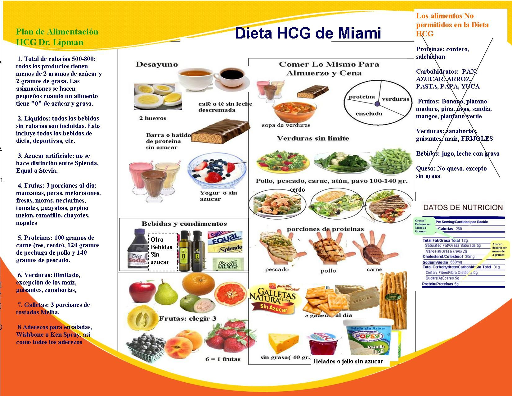 hcg diet instructions in spanish