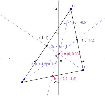 Point de mire secondaire 3 corrige pdf