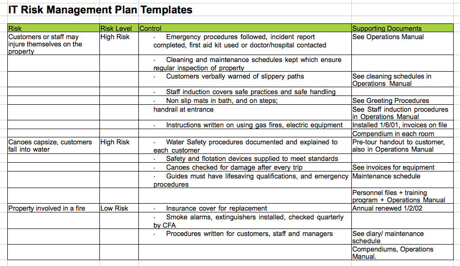 Risk management plan for restaurant pdf